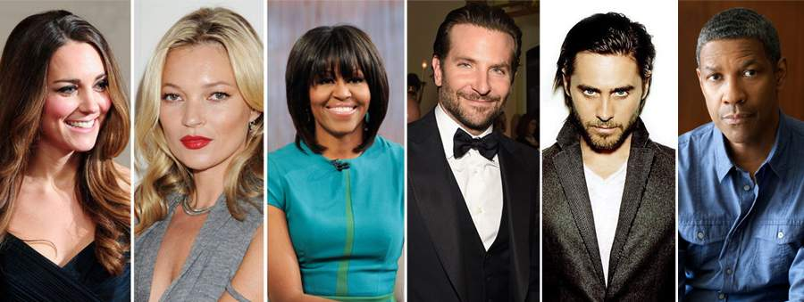 celebridades e famos do signo de capricórnio
